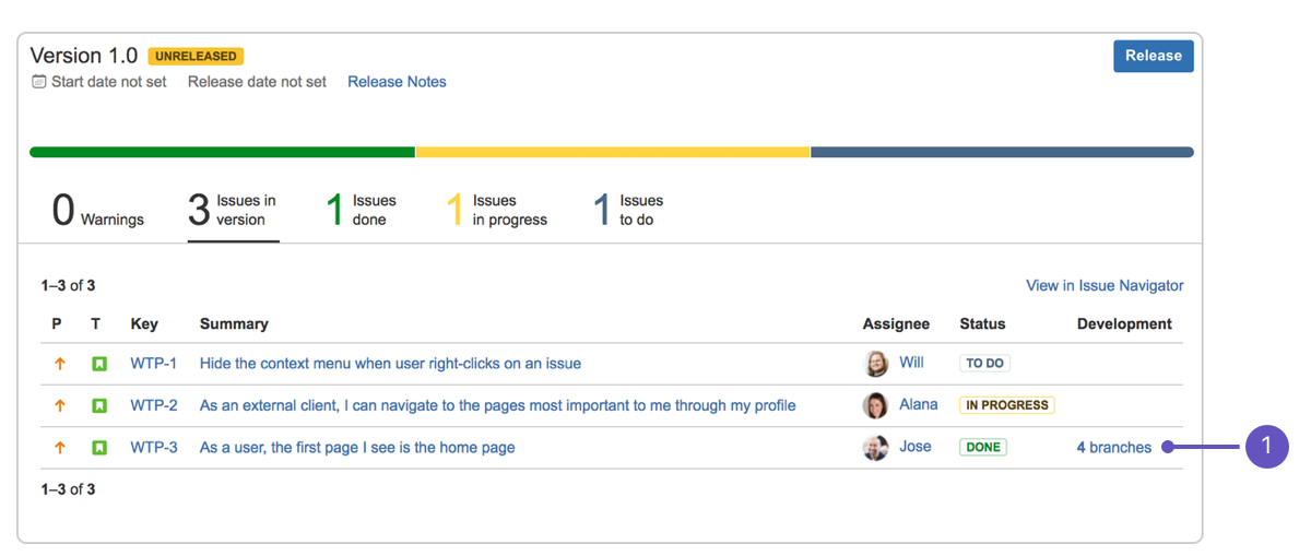 ../_images/jira-release-overview.png