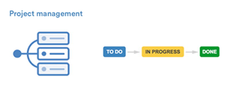 ../_images/jira-workflow-projectmgmt.png