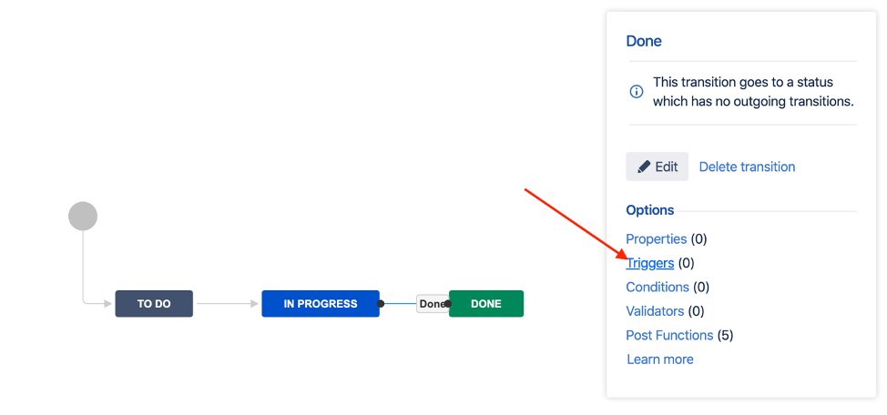 ../_images/jira-workflow-simplified,triggers.png